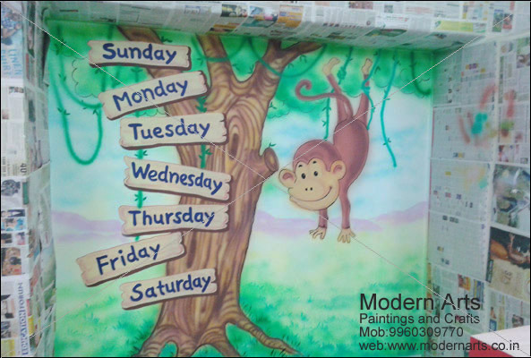 ... School Wall Painting Artist · Educational Theme For School Painting Part 86